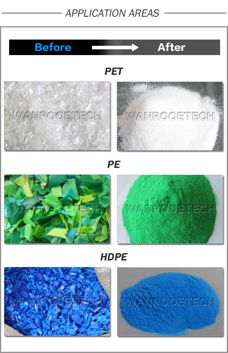 plastic-pulverizer application