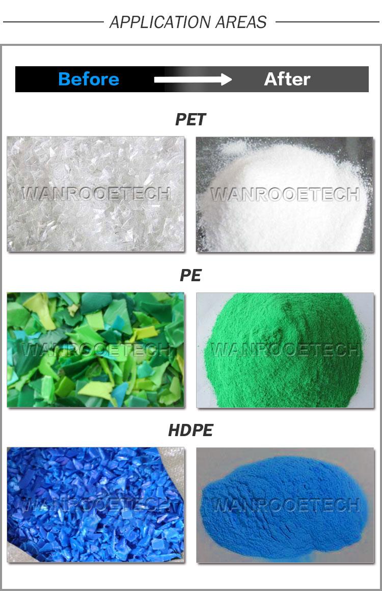 plastic-pulverizer application