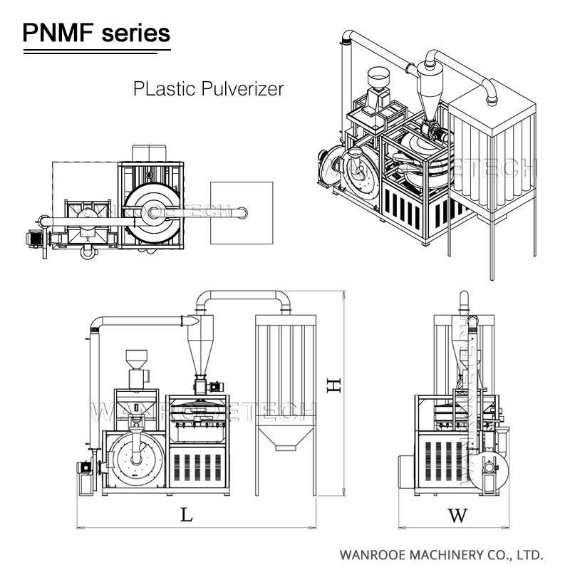 plastic pulverizer, plastic pulverizer for sale, plastic pulverizer machine, plastic pulverizer manufacturers, plastic pulveriser machine