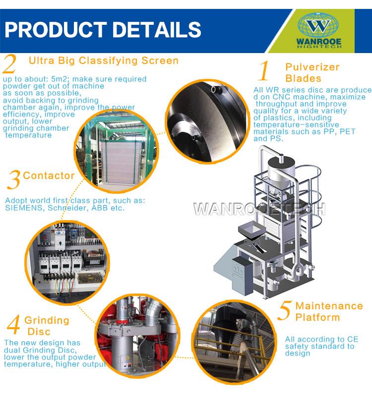 Double Disc Plastic Pulverizer, Double Disc Plastic Mill, Double Disc Plastic Grinder, Plastic Milling Machine, Plastic Pulverizer For Sale